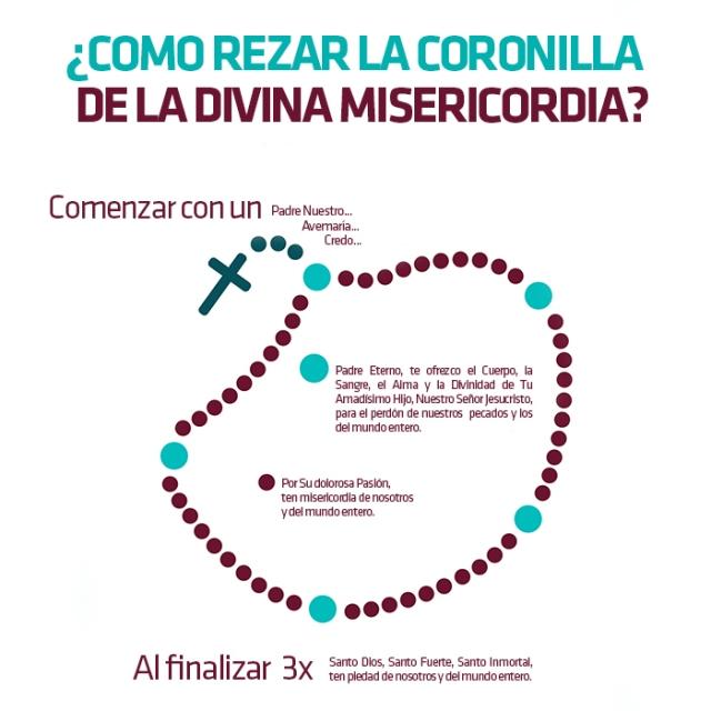 Coronilla